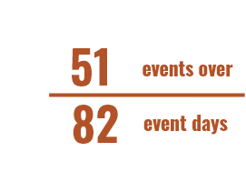 51 events over 82 event days