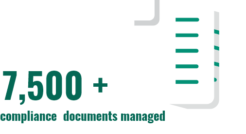 7,500 compliance dodcuments managed